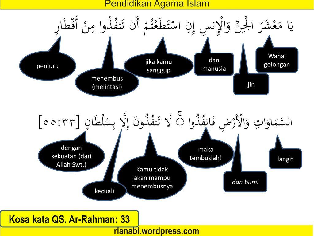 Energian Saastothese Surah Al Mujadalah Ayat 33 Beserta Artinya