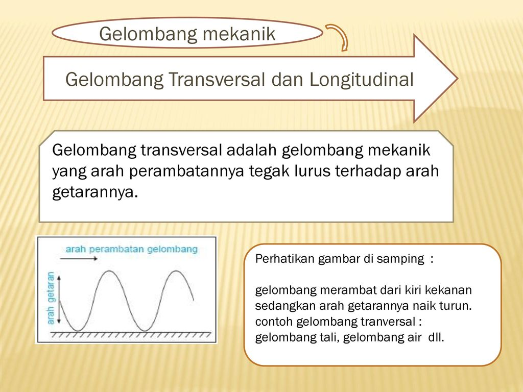 Getaran Gelombang Bunyi Ppt Download