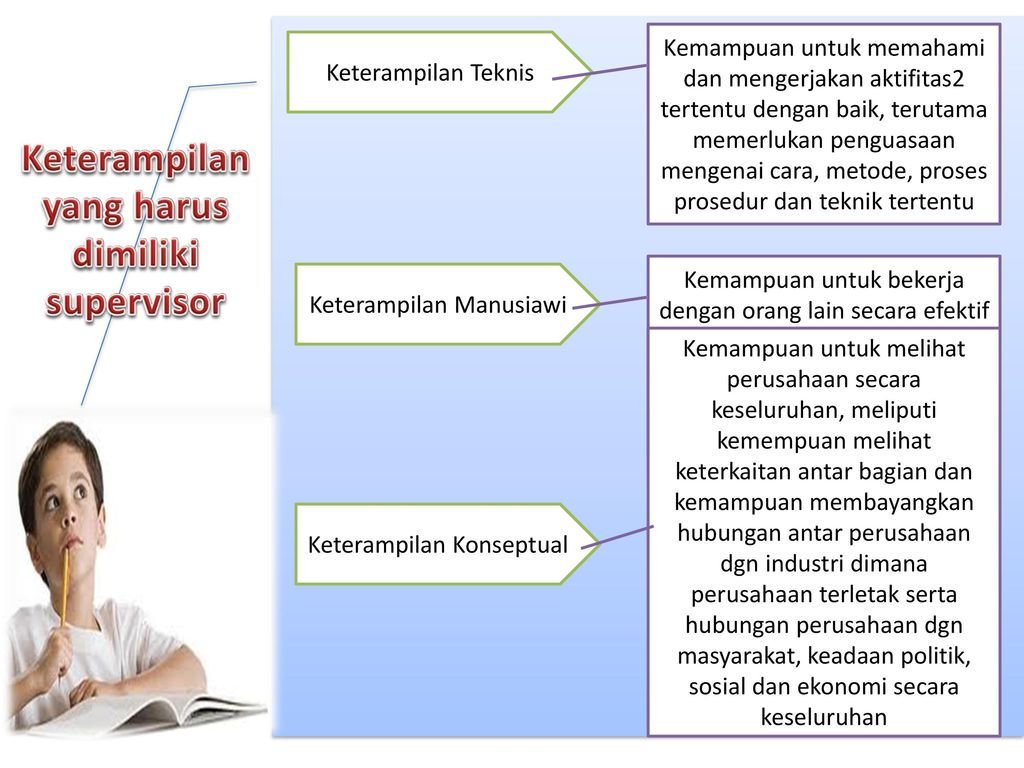 Keterampilan Supervisor Ppt Download