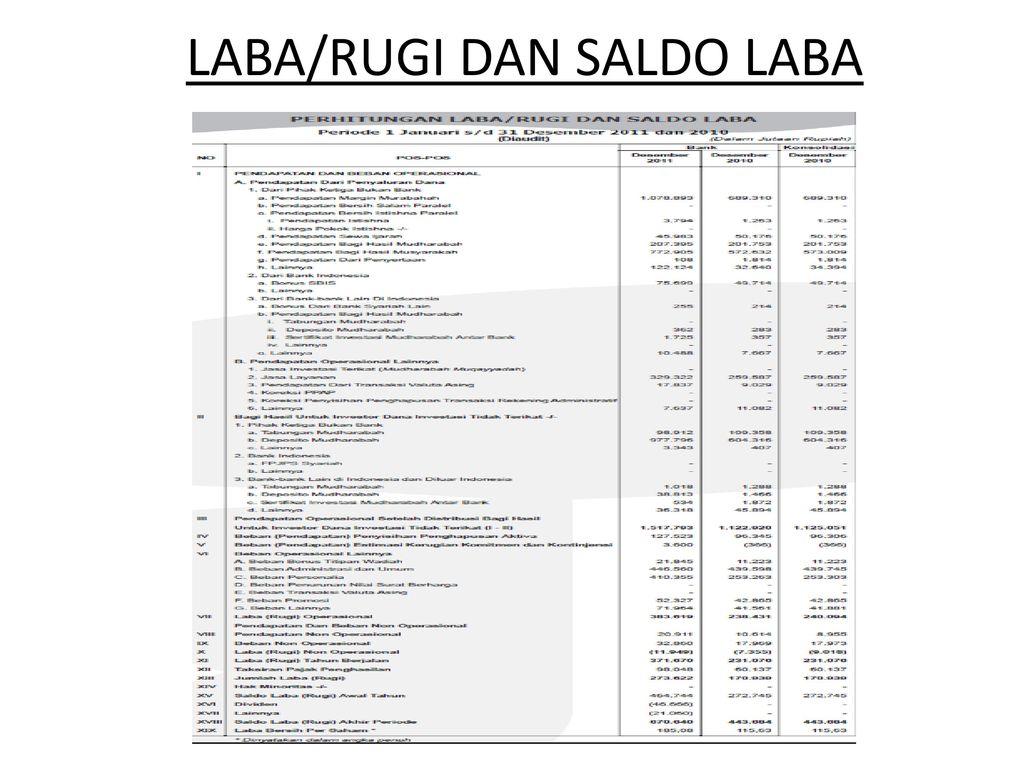 Analisis Laporan Keuangan Bank Muamalat Syariah Ppt Download
