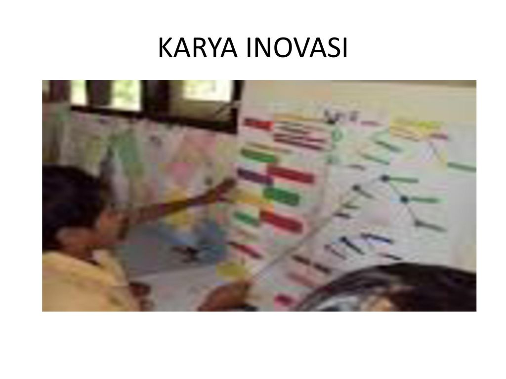 Karya Inovasi Bagi Guru Ips Ppt Download