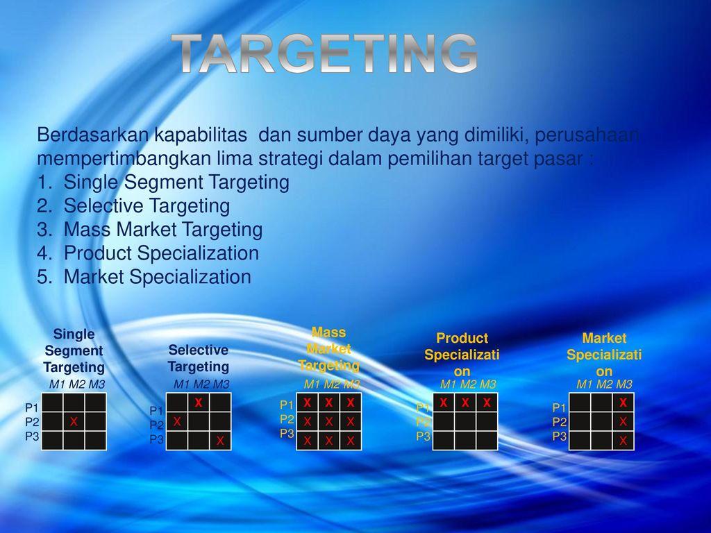 target opsi strategi pasar