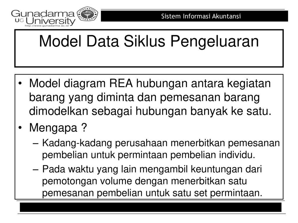 Siklus pengeluaran pembelian dan pengeluaran kas ppt download 34 model data siklus pengeluaran model diagram rea ccuart Gallery