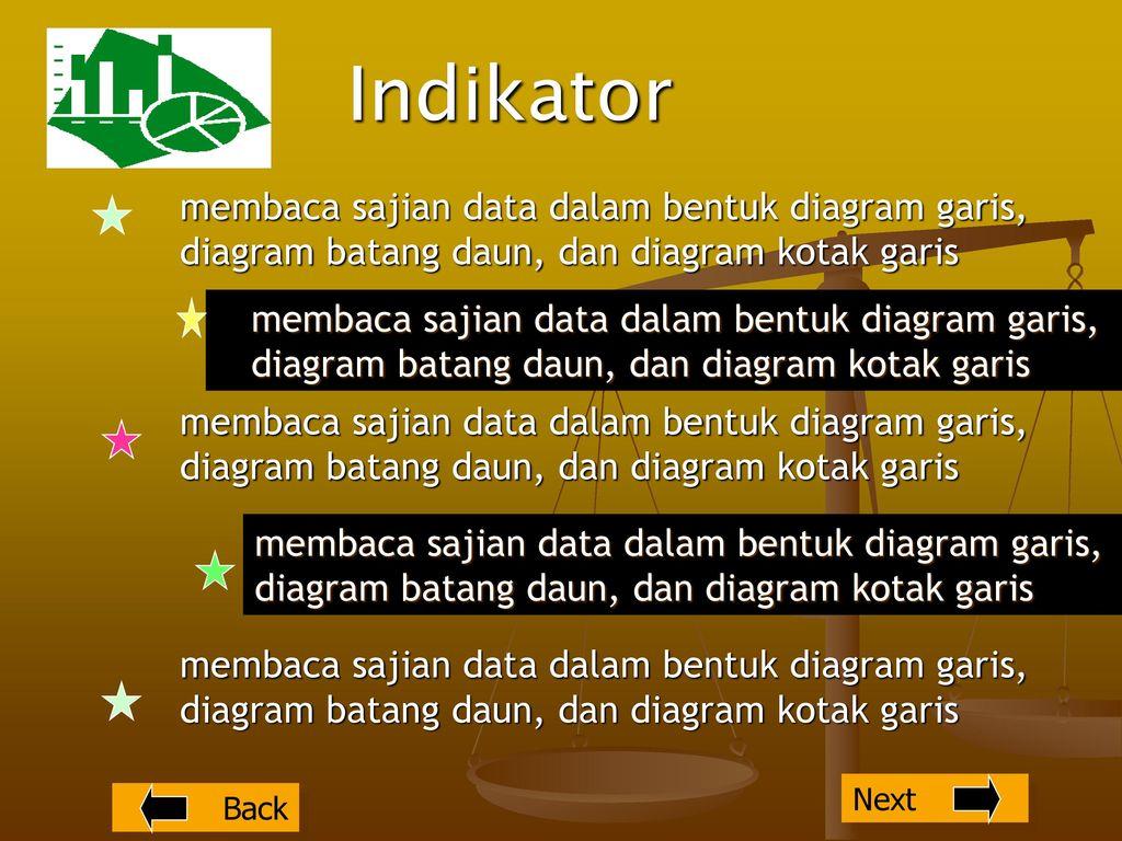 Pilih menu pilih menu standar kompetensi menggunakan aturan indikator membaca sajian data dalam bentuk diagram garis ccuart Image collections