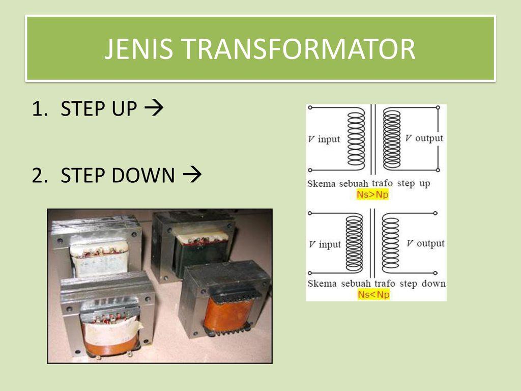 JENIS+TRANSFORMATOR+STEP+UP+%EF%83%A0+STEP+DOWN+%EF%83%A0 - Jenis Trafo Step Up Dan Step Down