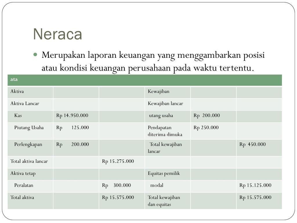 Kerangka Dasar Akuntansi Ppt Download