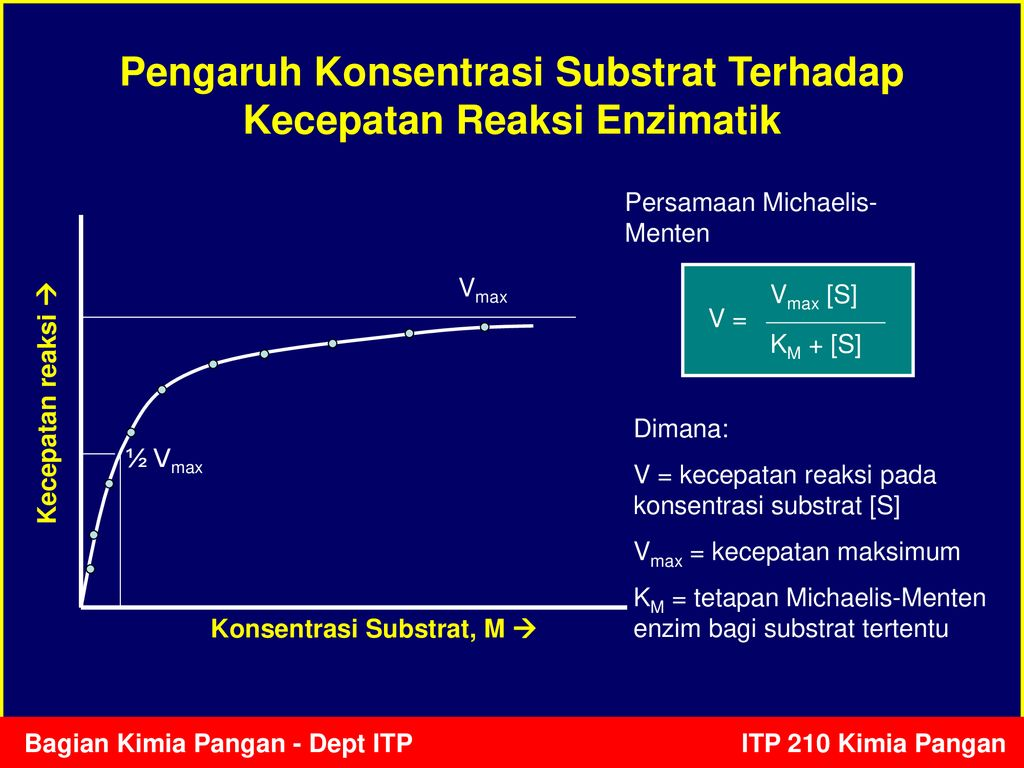 Itp 210 Kimia Pangan Protein Ppt Download