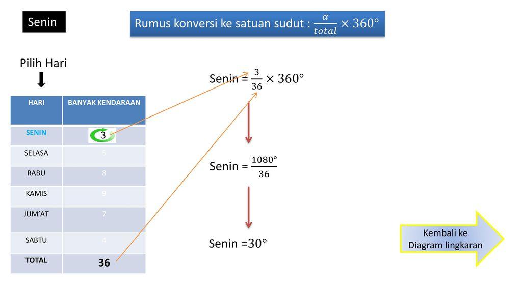 Kembali ke diagram lingkaran ppt download kembali ke diagram lingkaran ccuart Choice Image