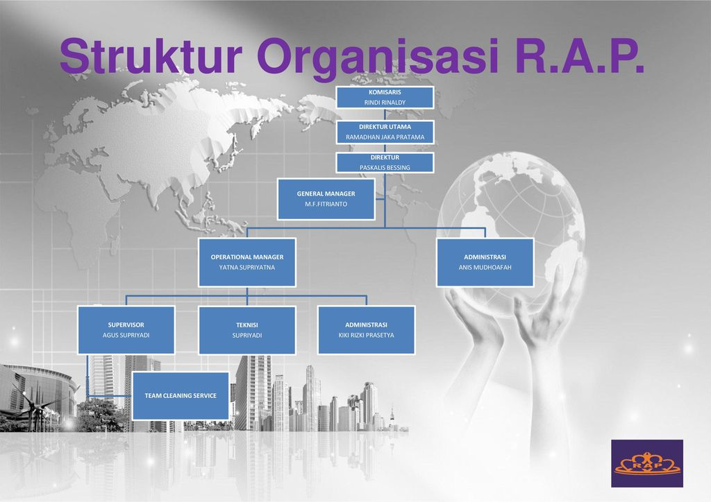 PT  RAJA ARTA PRATAMA COMPANY PROFILE  - ppt download