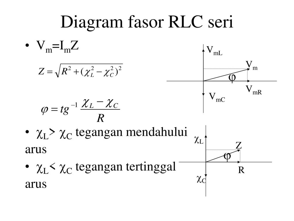Diagram fasor rangkaian rlc collection of wiring diagram arus bolak balik sinusoida ppt download rh slideplayer info diagram fasor rangkaian rl gambar diagram fasor rangkaian rlc ccuart Images