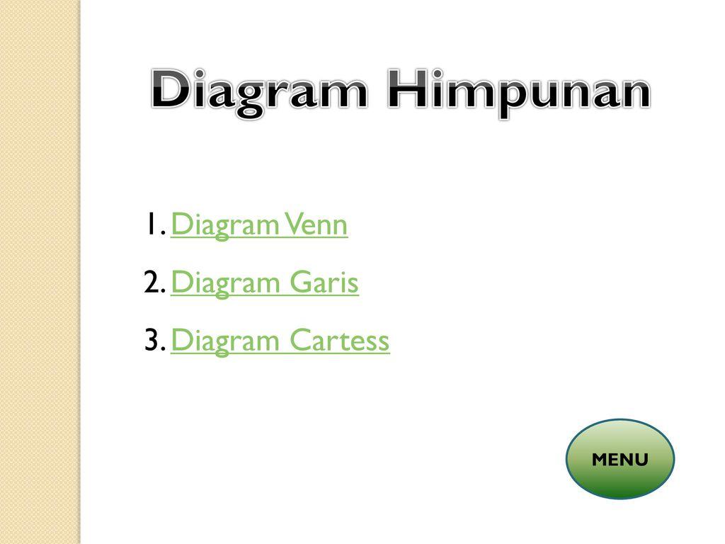 Himpunan Kelompok 1 Mat 1b Humam Nuralam Ppt Download