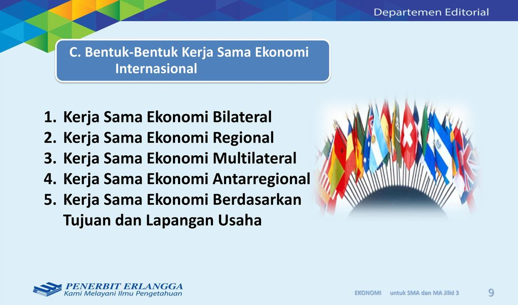 2 Bab Kerjasama Ekonomi Internasional Ppt Download