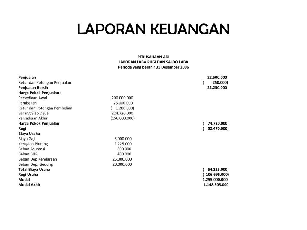 Penyusunan Laporan Keuangan Ppt Download