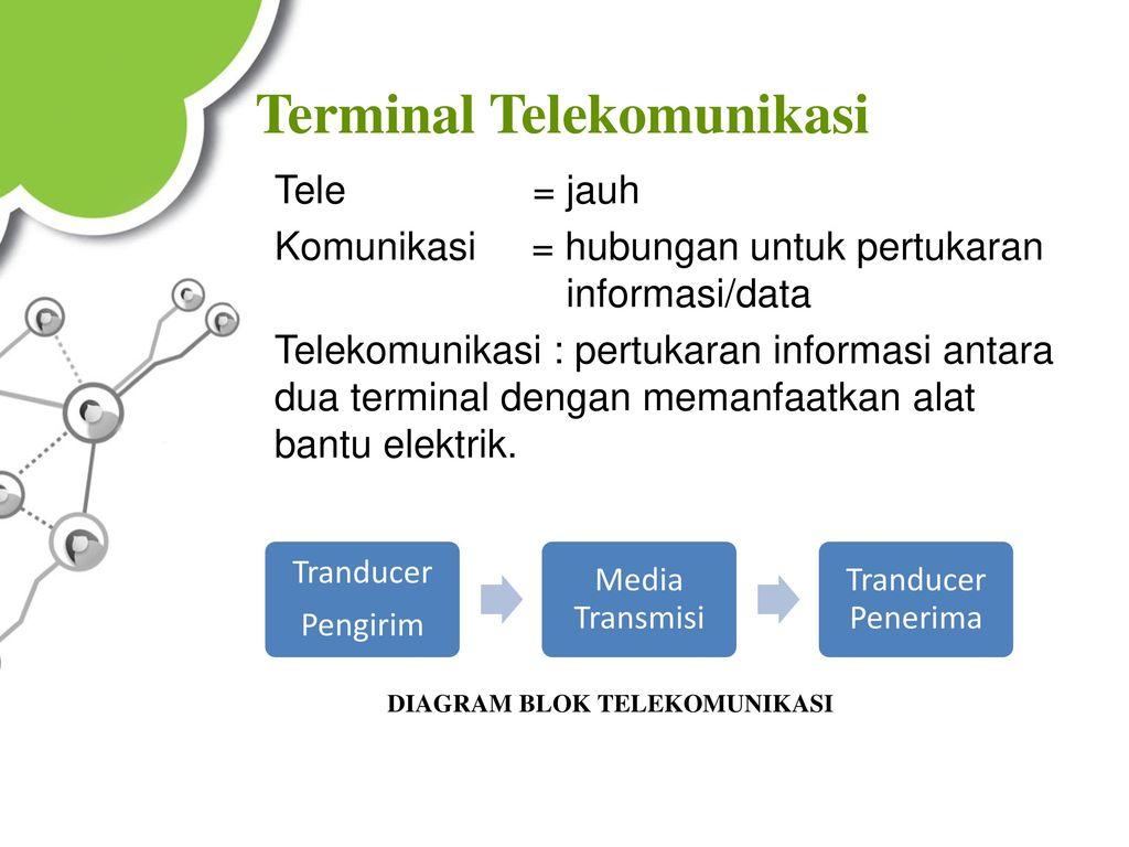 Terminal telekomunikasi jaringan ppt download 3 terminal telekomunikasi ccuart Gallery