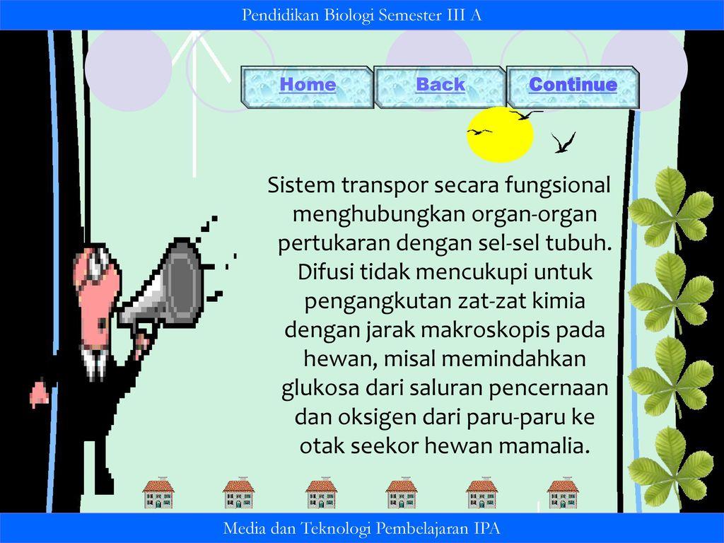 Learning Ipa Sd Organ Tubuh Manusia Dan Hewan Manual Guide