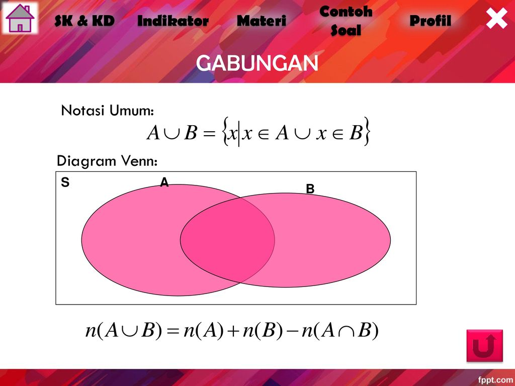 Himpunan sk kd indikator materi contoh soal profil oleh ppt 22 gabungan notasi umum diagram venn ccuart Gallery