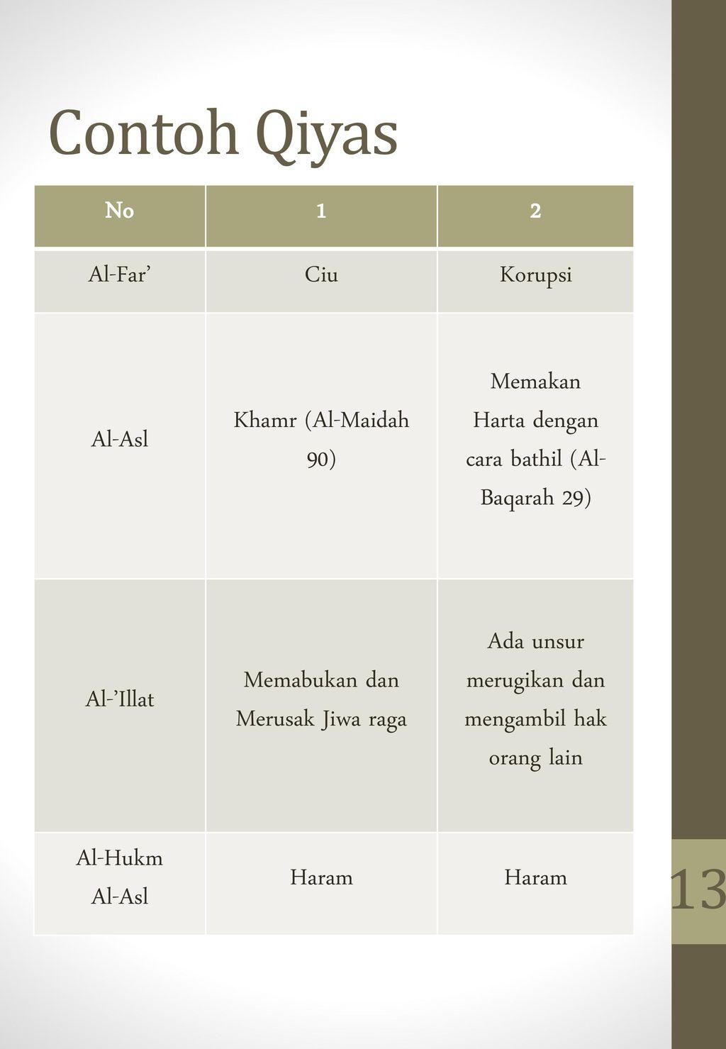 M Syaifullah Kh Hukum Ekonomi Syariah 3a Ppt Download