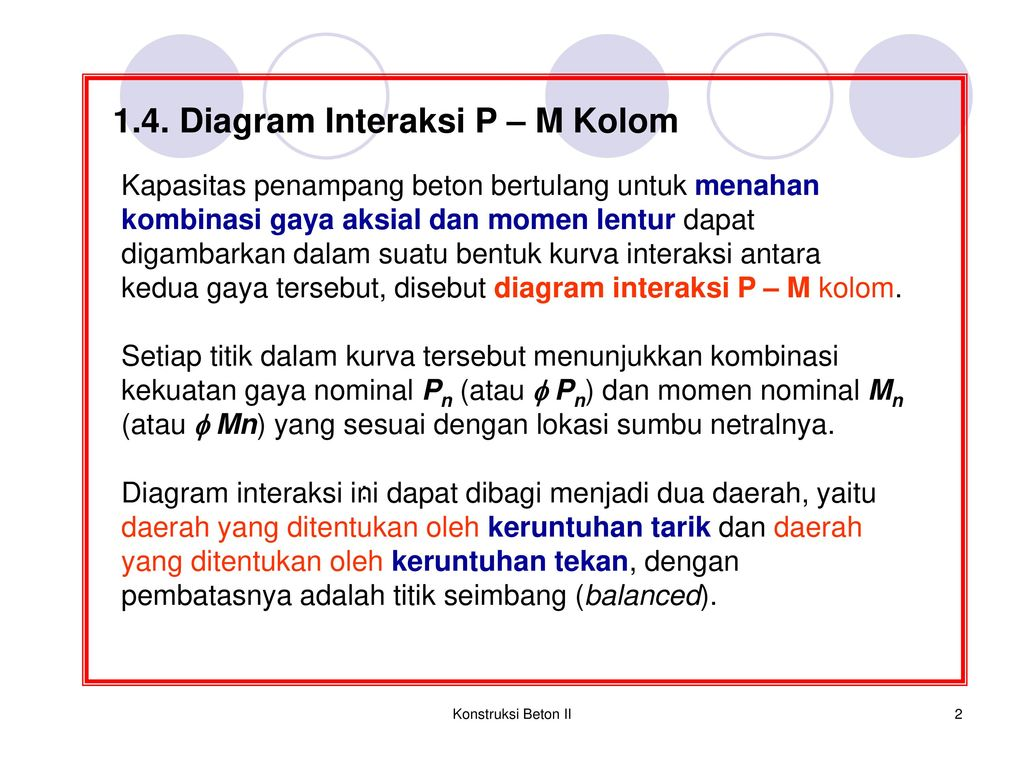 Diagram interaksi p m kolom ppt download diagram interaksi p m kolom ccuart Images
