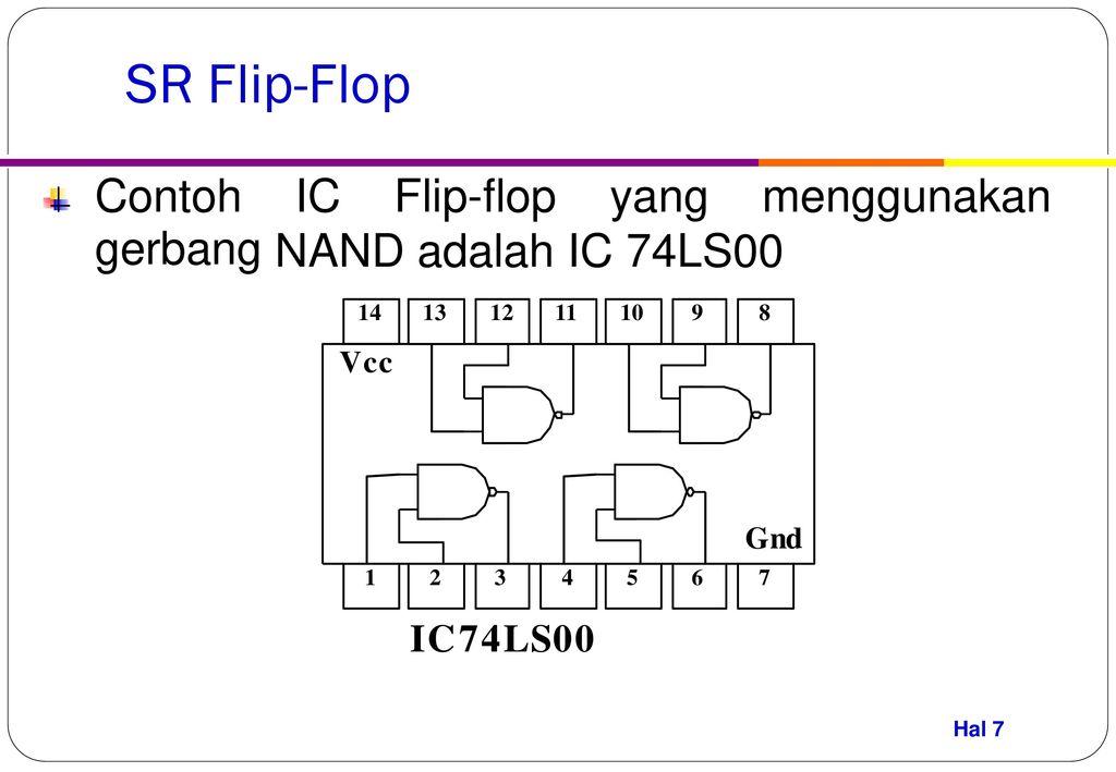 Rangkaian Logika Flip Flop Hal Ppt Download