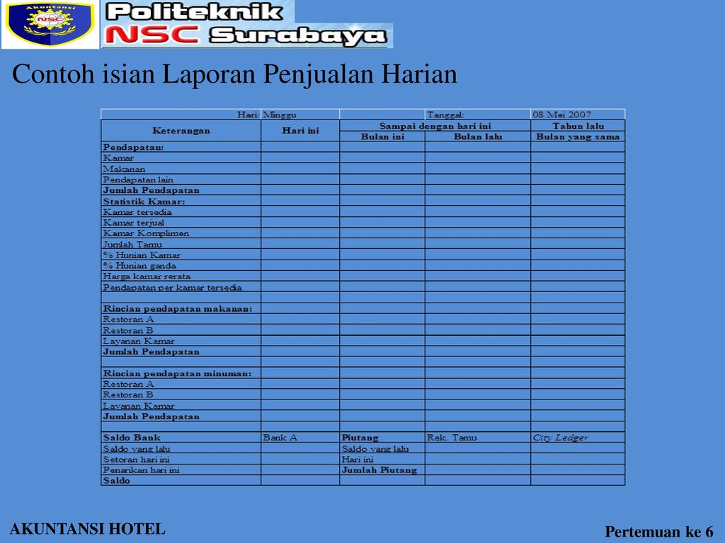 Presented By Prasetyo Widyo Iswara S E M A Ppt Download
