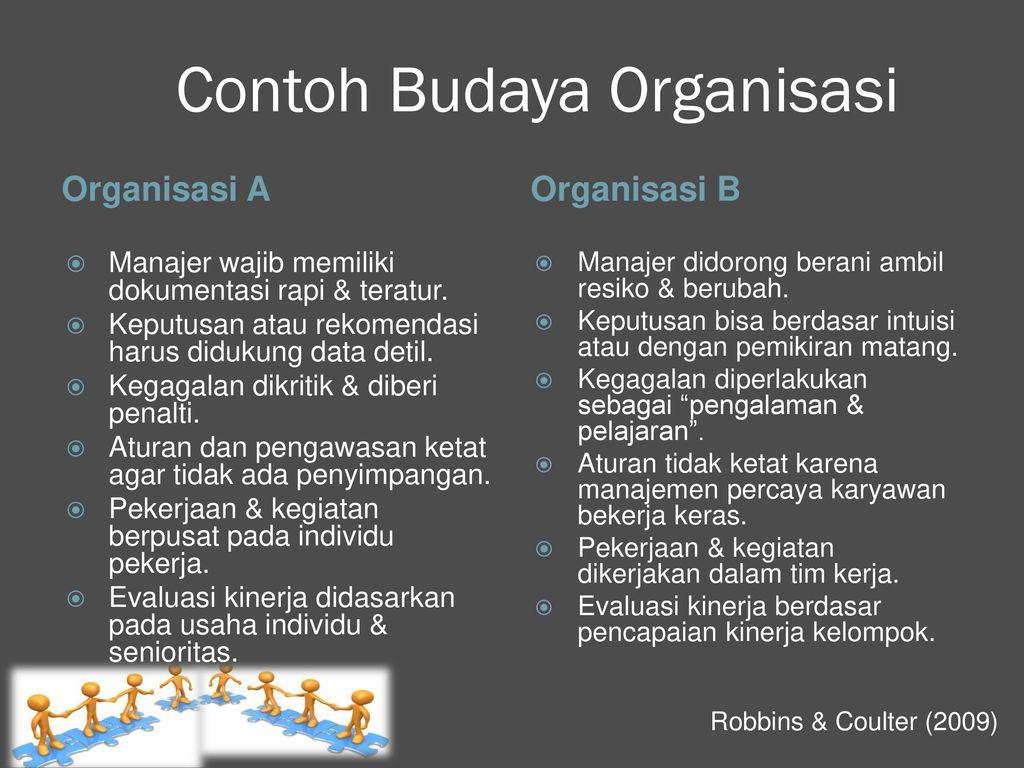 Contoh Kasus Budaya Organisasi Dalam Perusahaan Barisan Contoh