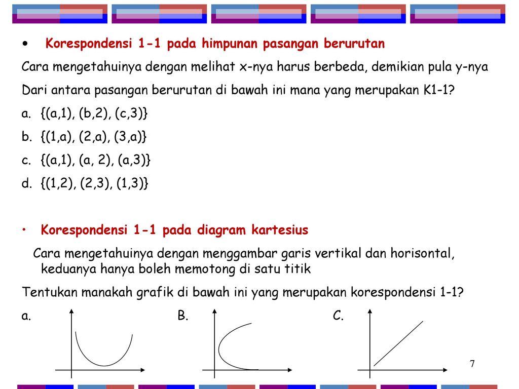 Diagram cartesius korespondensi satu satu auto electrical wiring relasi fungsi korespondensi ppt download rh slideplayer info diagram cartesius berikut yang merupakan korespondensi satu satu ccuart Images