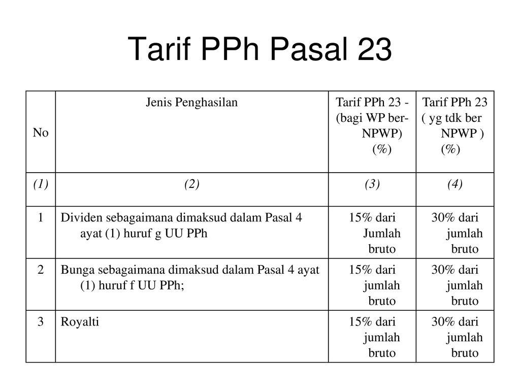 Tarif+PPh+Pasal+23+No+Jenis+Penghasilan+Tarif+PPh+23+  - Jenis Pph Pasal 4 Ayat 2