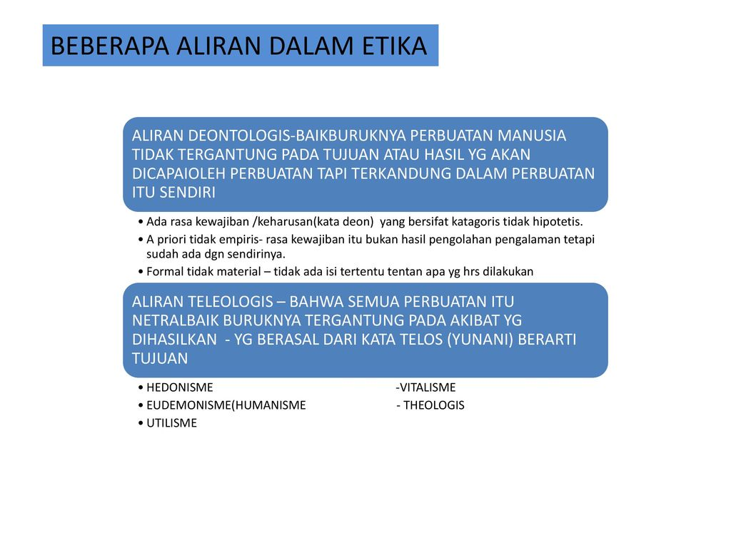 Ethica Business And Good Ppt Download