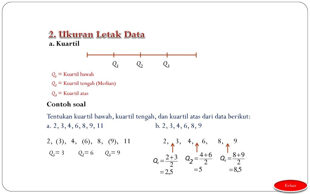 Ukuran Pemusatan Data Choirudin M Pd Ppt Download