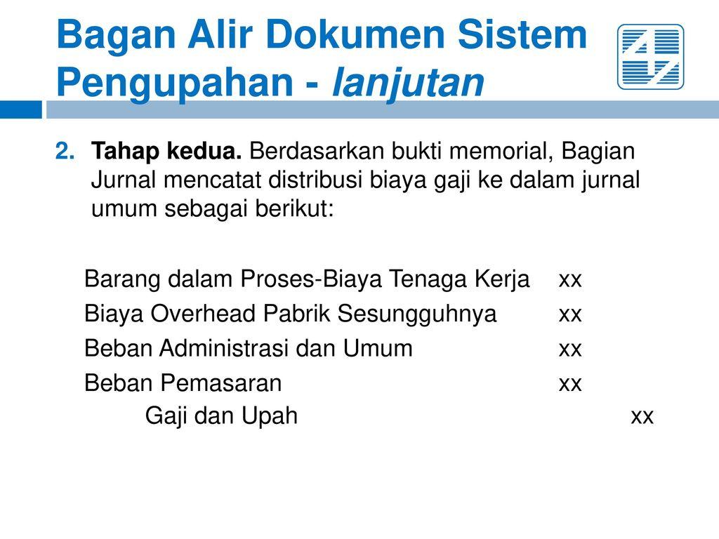 Bab 11 Sistem Akuntansi Penggajian Dan Pengupahan Ppt Download