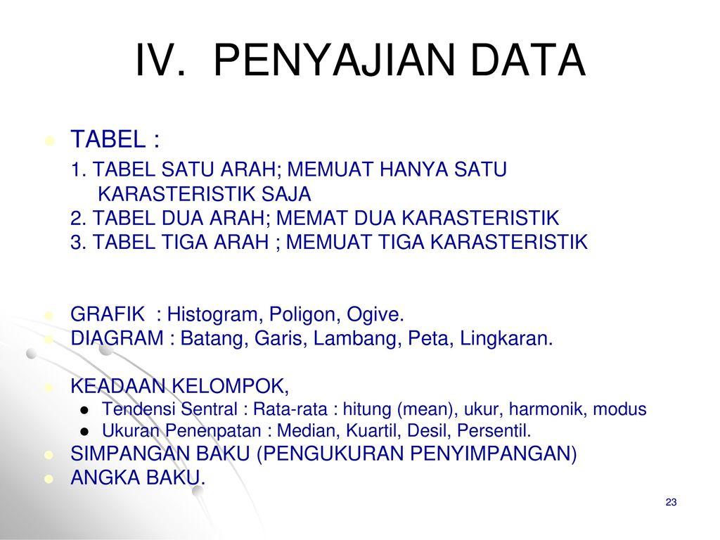 Statistik sosial by sahrun se m si ppt download tabel satu arah memuat hanya satu ccuart Gallery