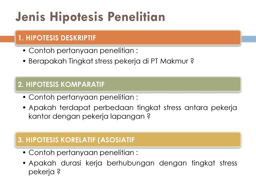 Hipotesis Ppt Download