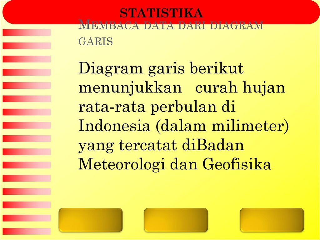 Statistika Pengertian Dasar Statistika Tabel Diagram Batang Ppt