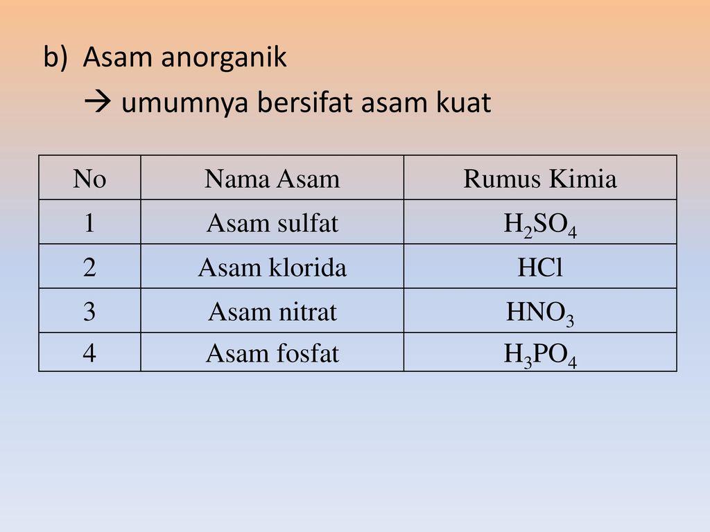 Asam Basa Garam By Josevina Nadeak S Pd Ppt Download