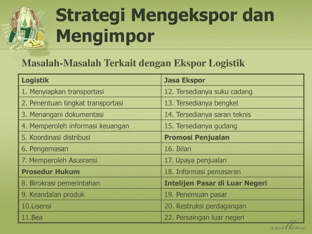 strategi perdagangan profil pasar