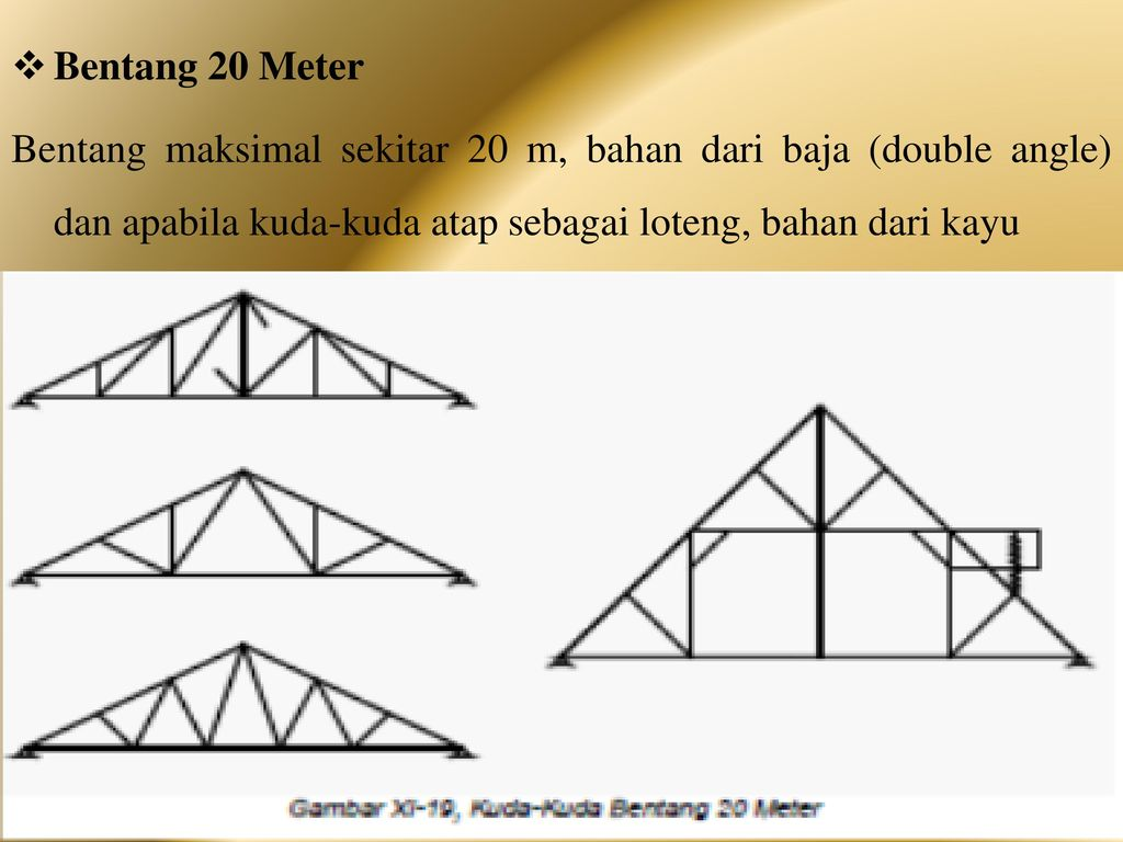 Rencana Atap Dan Detail Atap Ppt Download