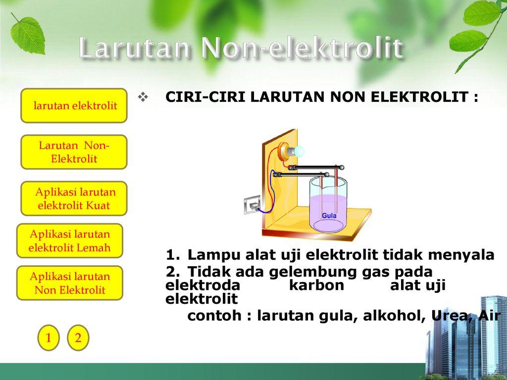Larutan Elektrolit Dan Nonelektrolit Ppt Download