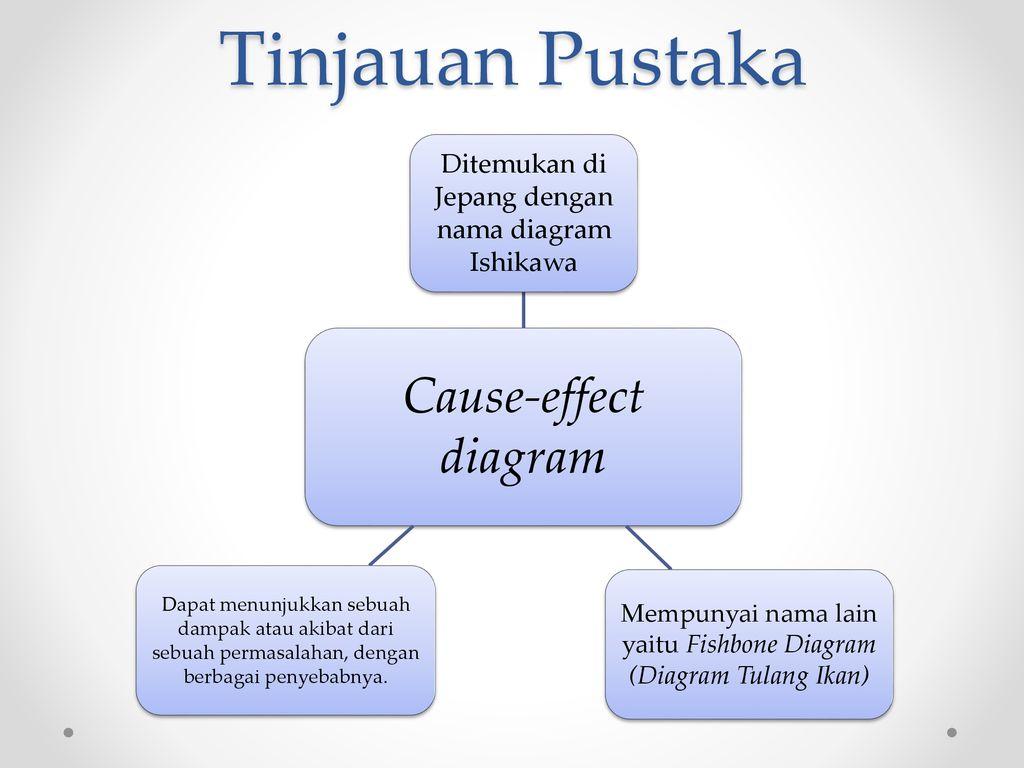 Analisis pengaruh faktor kekurangan gizi pada anak menggunakan tinjauan pustaka cause effect diagram ccuart Images