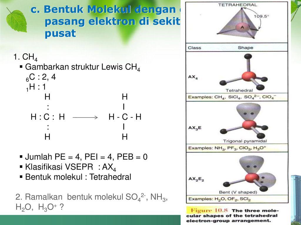 Tugas Kimia Tik Prof Edi Cahyono M Si Ppt Download