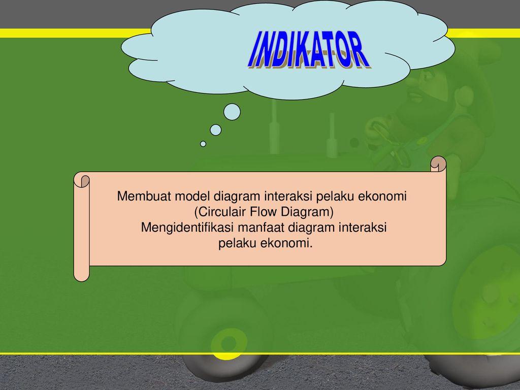 Peran konsumen dan produsen ppt download 4 indikator membuat model diagram interaksi pelaku ekonomi ccuart Gallery