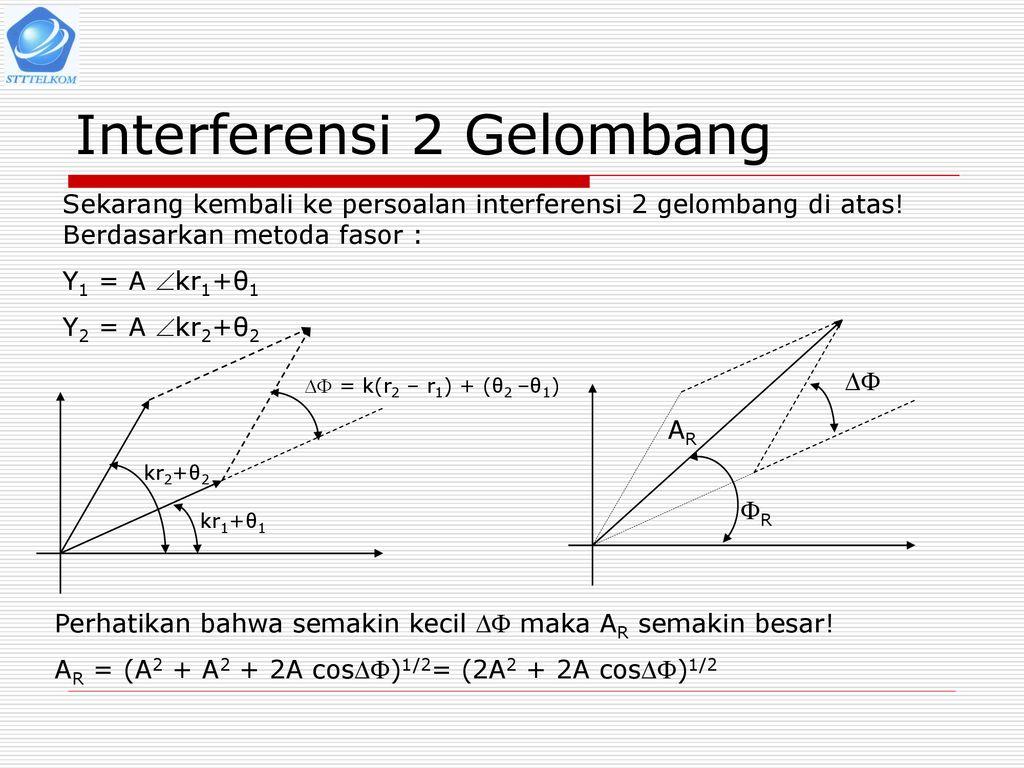 Interferensi oleh dosen fisika stttelkom ppdu stttelkom ppt download interferensi 2 gelombang ccuart Images