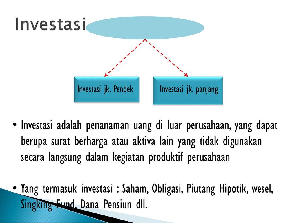 Pemeriksaan Surat Berharga Dan Investasi Ppt Download