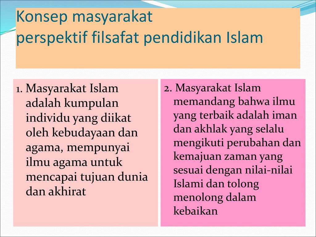 Konsepsi Masyarakat Perspektif Filsafat Pendidikan Islam Ppt Download
