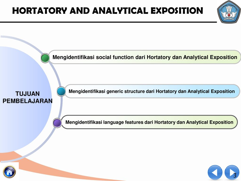 Learning Hortatory Exposition Ppt Download