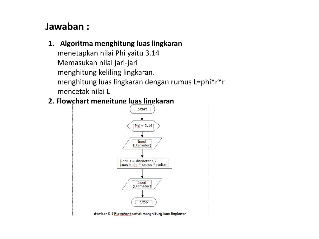 Algoritma Dan Flowchart Ppt Download