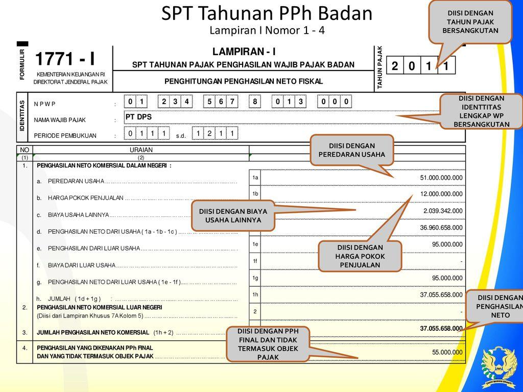 Pengisian Spt Tahunan Pph Badan Ppt Download