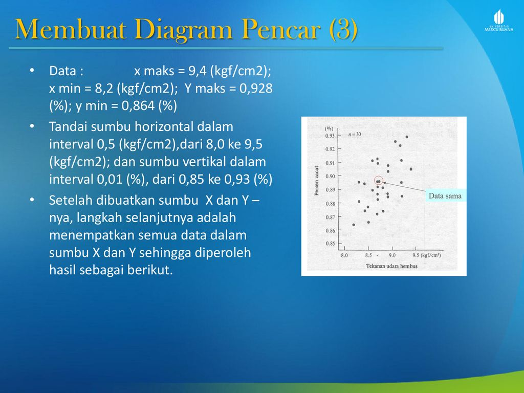 05 praktikum total quality management ppt download membuat diagram pencar 3 ccuart Images