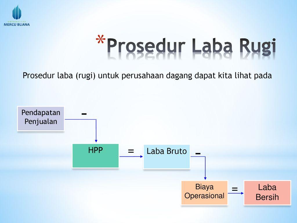 Laporan Laba Rugi Perusahaan Dagang Ppt Download