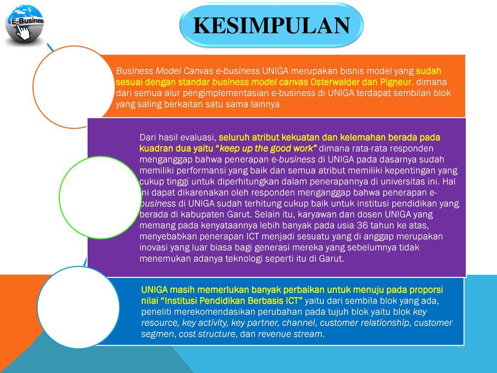 Analisis E Business Universitas Garut Uniga Menggunakan Business Model Canvas Maghfirah Ppt Download