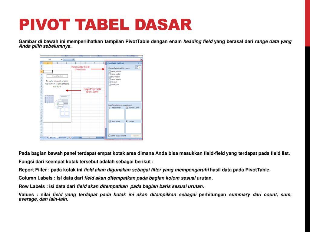 Pivot Tabel Ppt Download